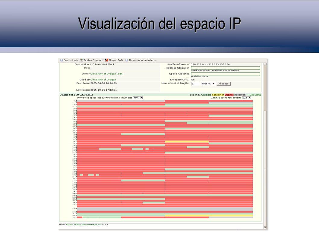 Visualización del espacio IP