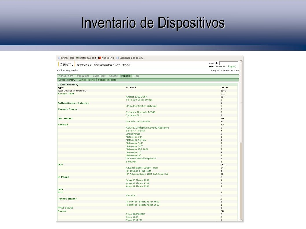 Inventario de Dispositivos