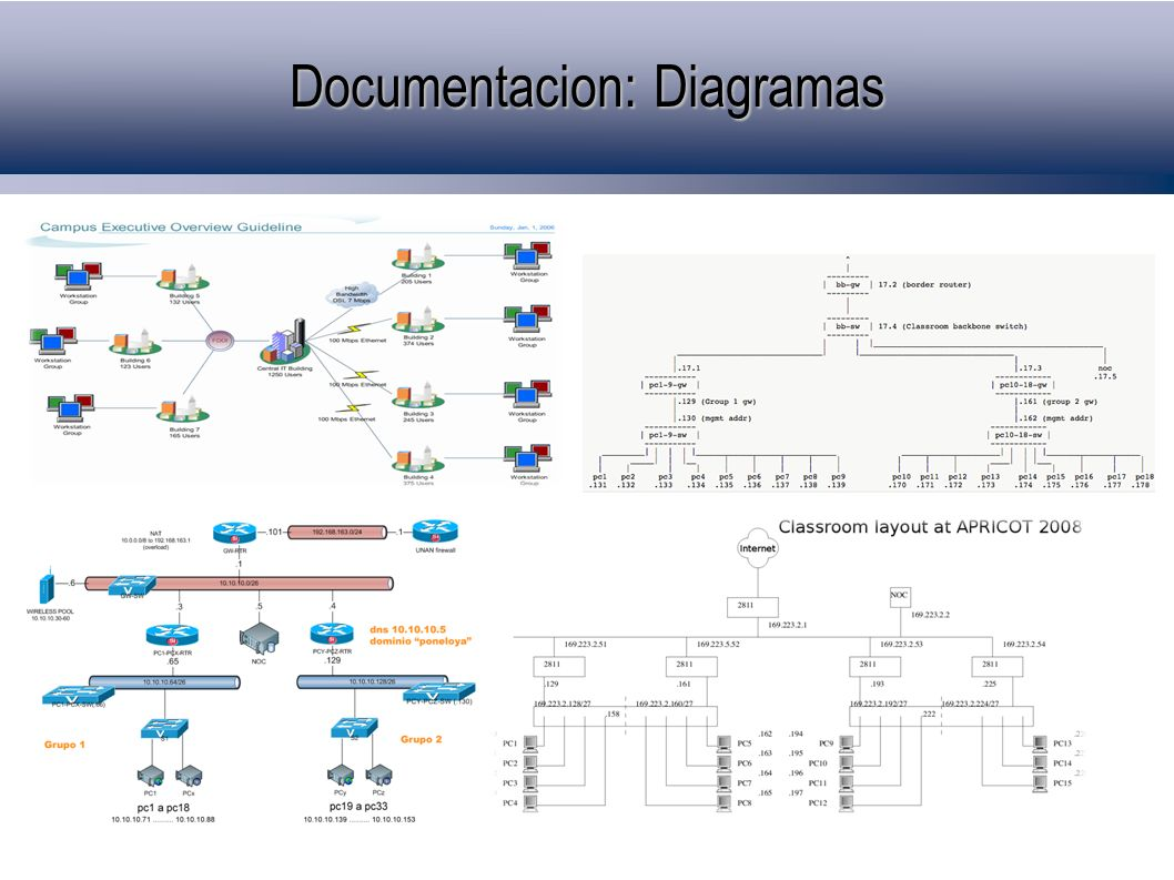 Documentacion: Diagramas