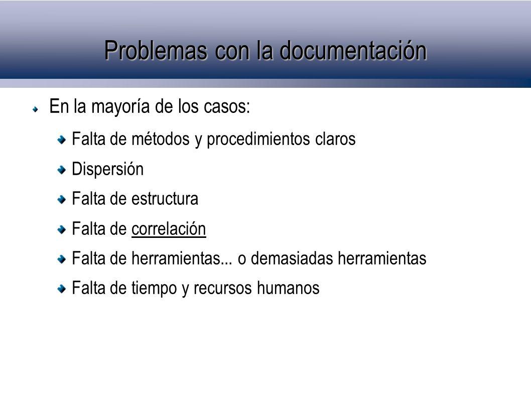 Problemas con la documentación