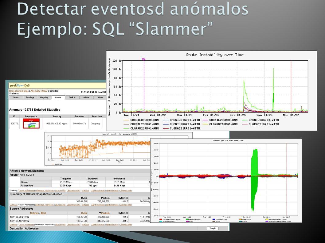 Detectar eventosd anómalos Ejemplo: SQL Slammer
