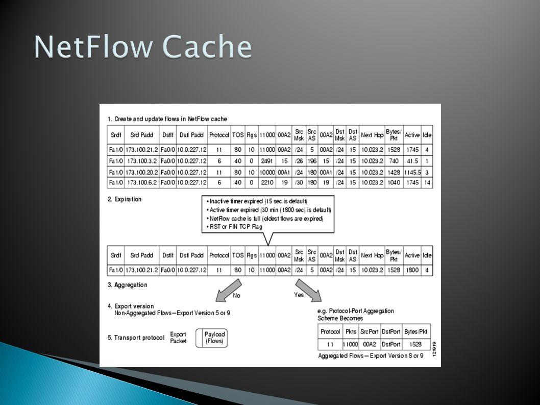 NetFlow Cache