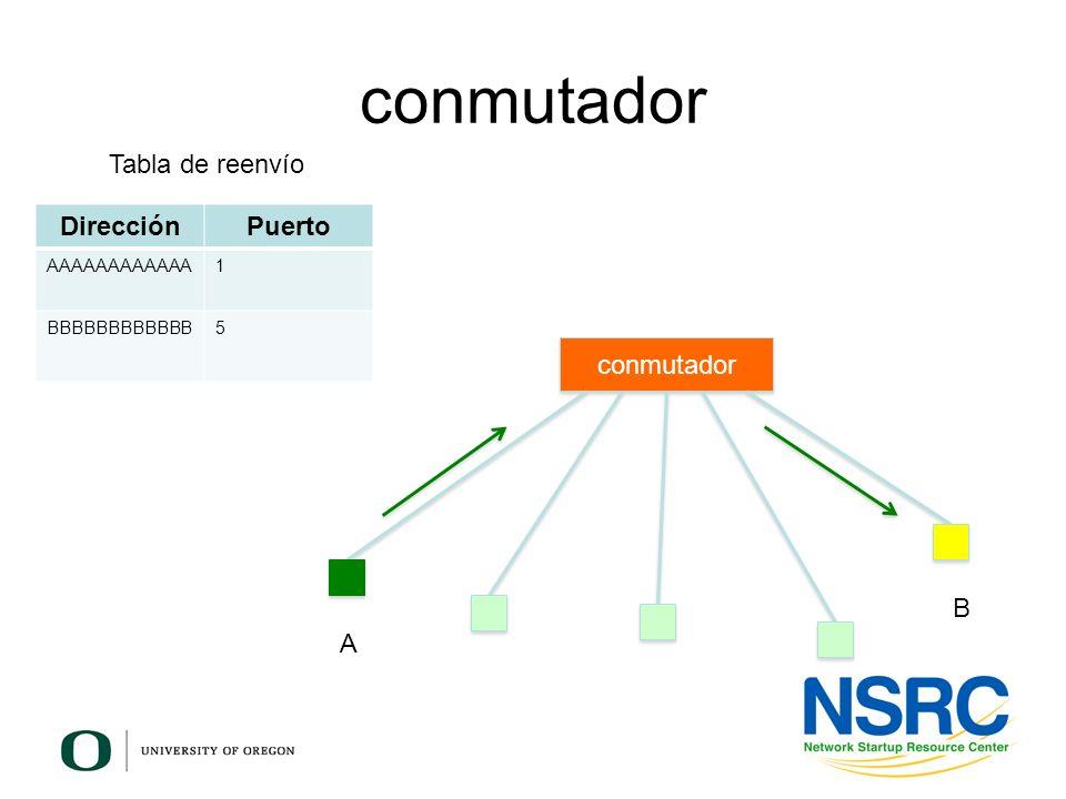 conmutador Tabla de reenvío Dirección Puerto conmutador B A