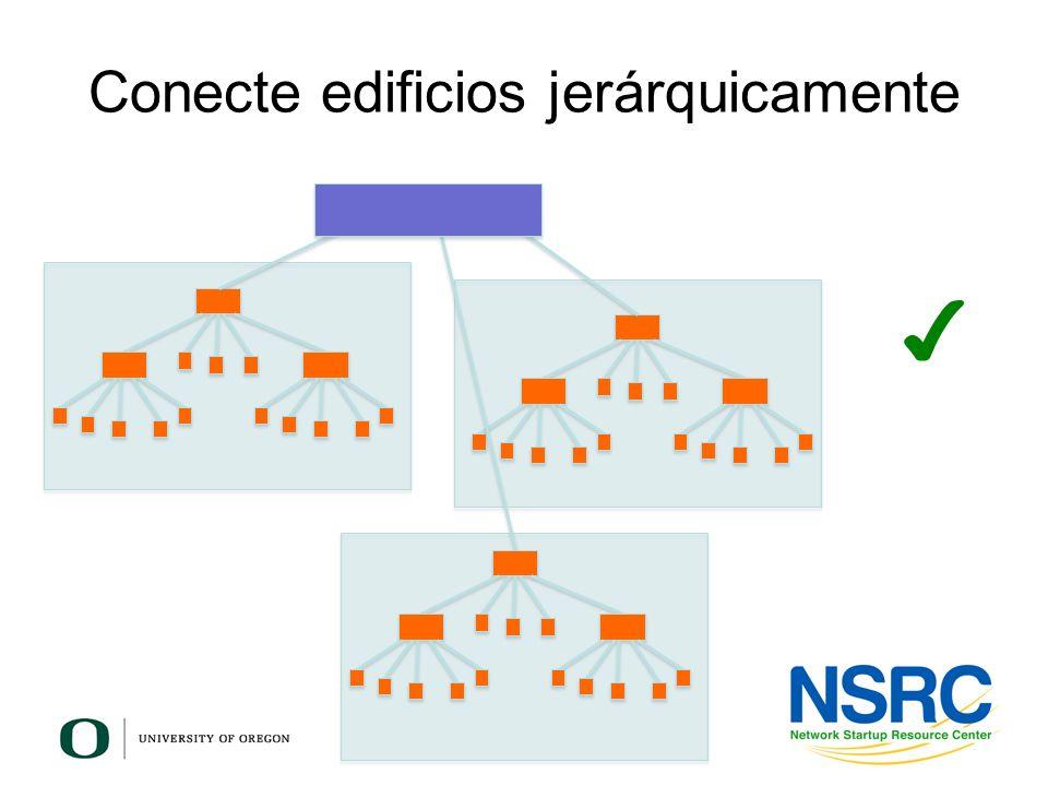 Conecte edificios jerárquicamente