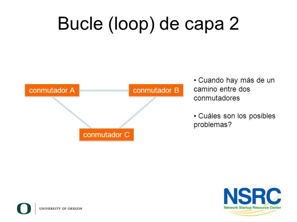 Bucle (loop) de capa 2 Cuando hay más de un camino entre dos conmutadores. Cuáles son los posibles problemas