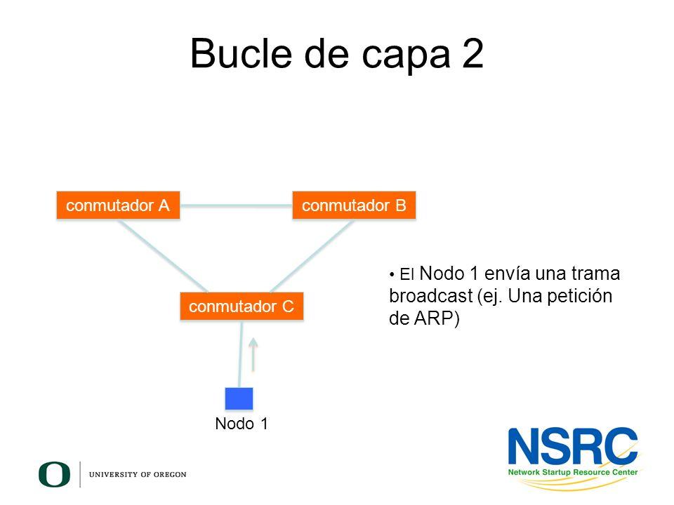 Bucle de capa 2 conmutador A conmutador B