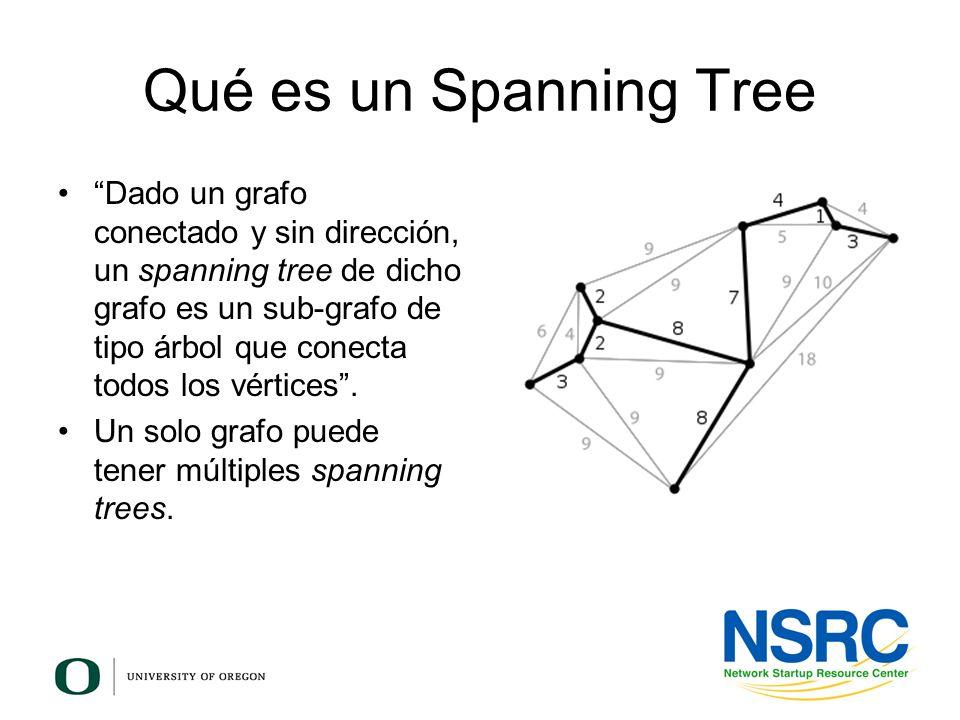 Qué es un Spanning Tree
