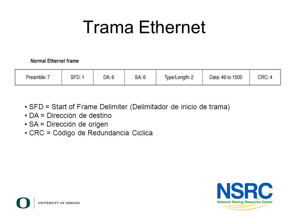 Trama Ethernet SFD = Start of Frame Delimiter (Delimitador de inicio de trama) DA = Dirección de destino.