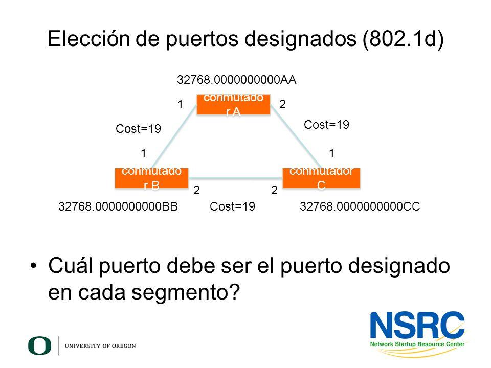 Elección de puertos designados (802.1d)