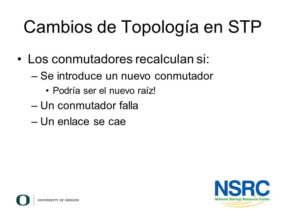 Cambios de Topología en STP