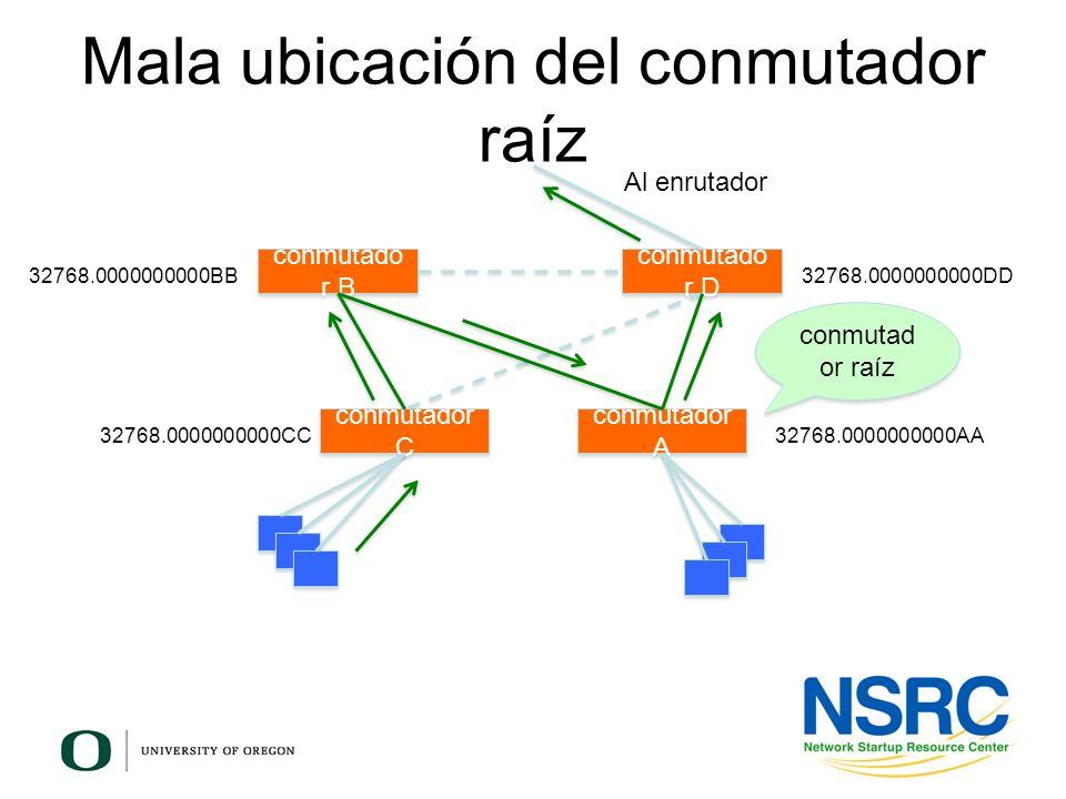 Mala ubicación del conmutador raíz