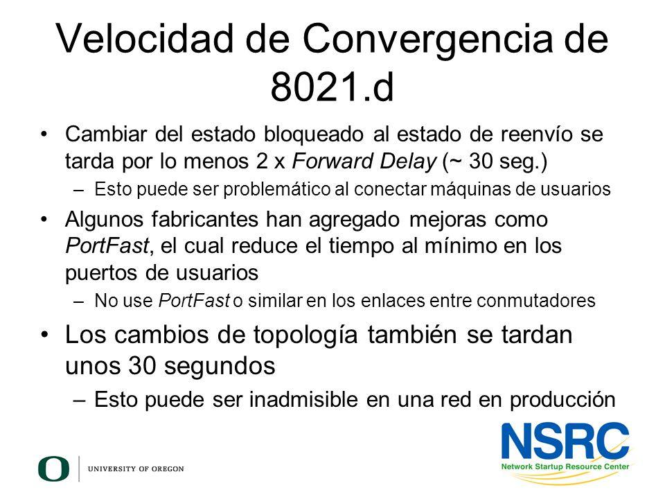 Velocidad de Convergencia de 8021.d