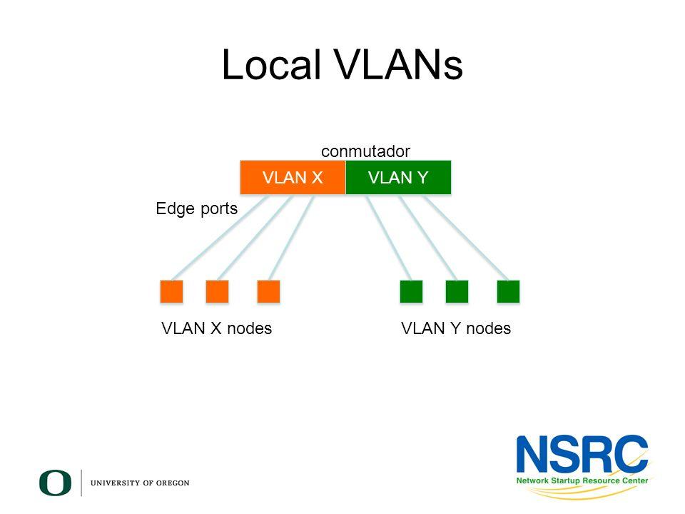 Local VLANs conmutador VLAN X VLAN Y Edge ports VLAN X nodes