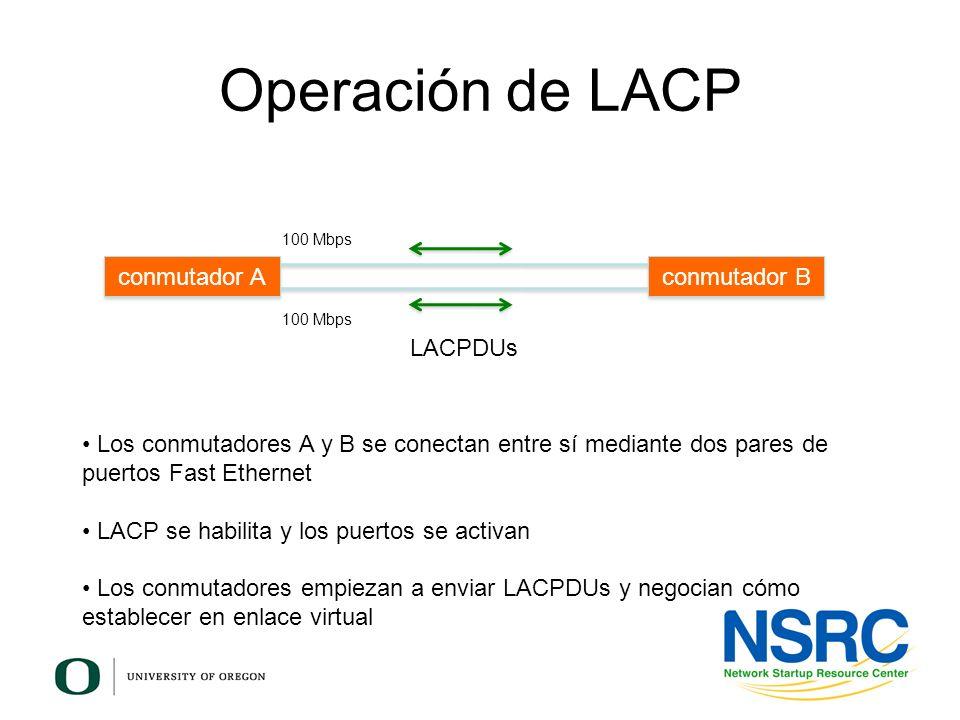 Operación de LACP conmutador A conmutador B LACPDUs