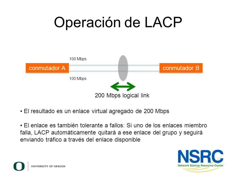 Operación de LACP conmutador A conmutador B 200 Mbps logical link
