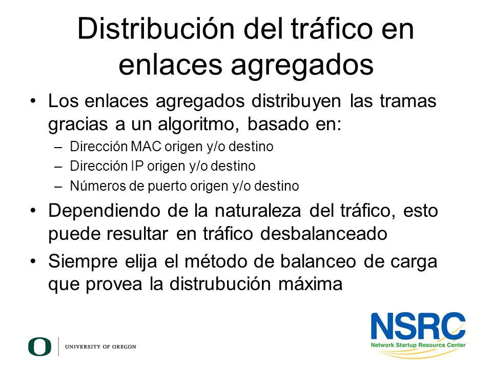Distribución del tráfico en enlaces agregados