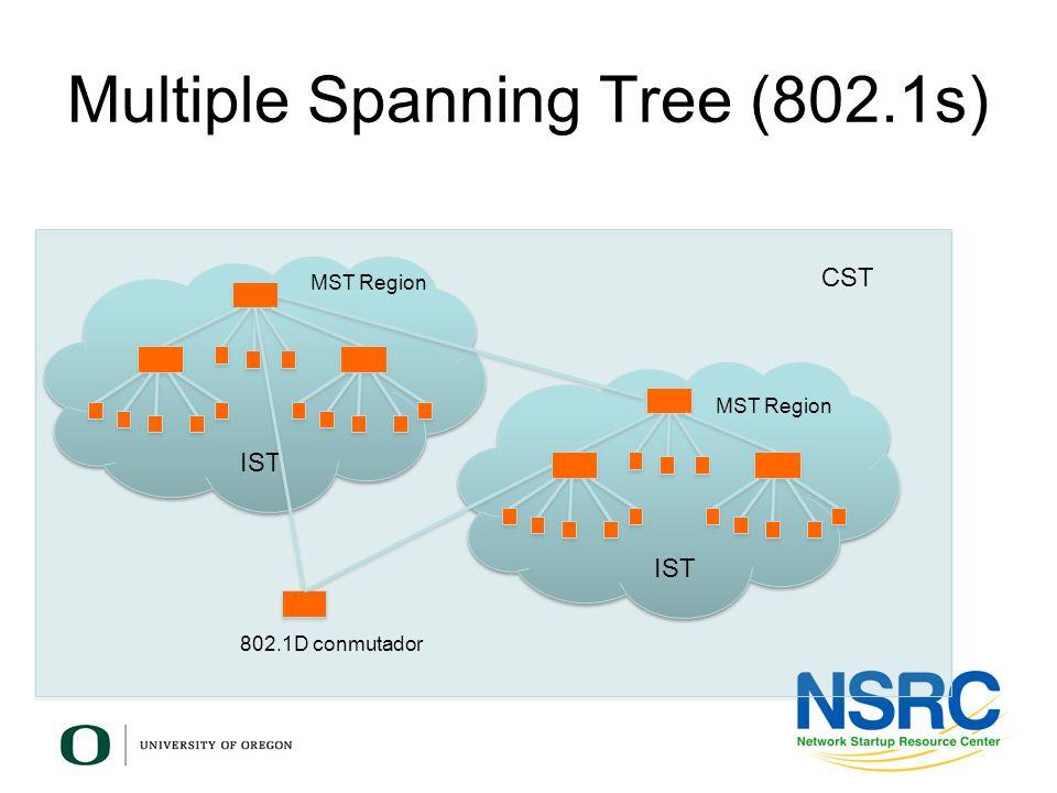 Multiple Spanning Tree (802.1s)