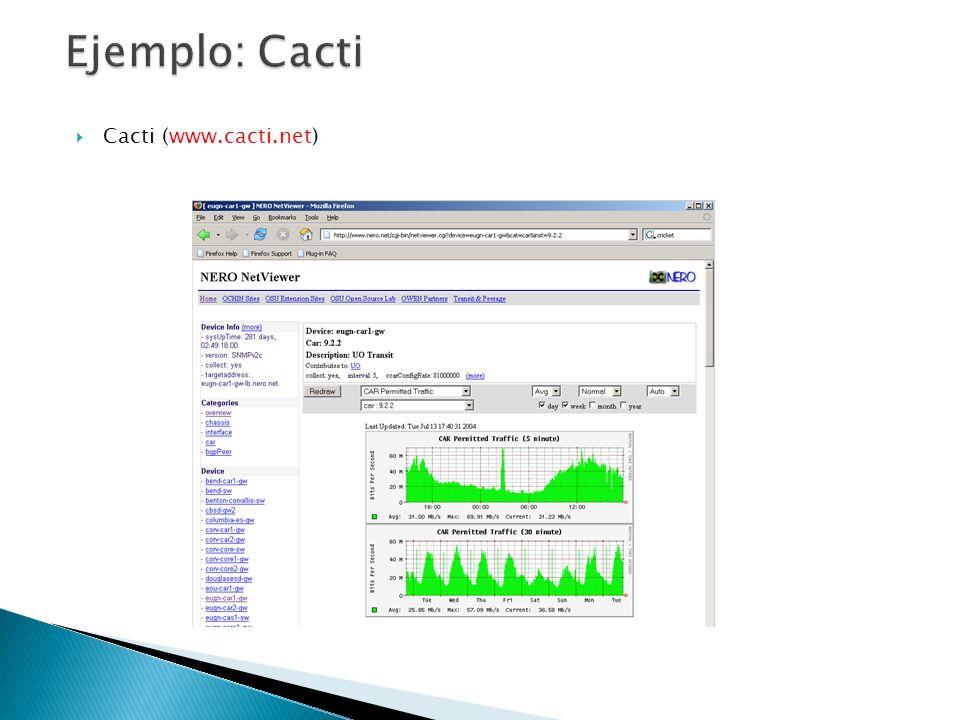 Ejemplo: Cacti Cacti (www.cacti.net)