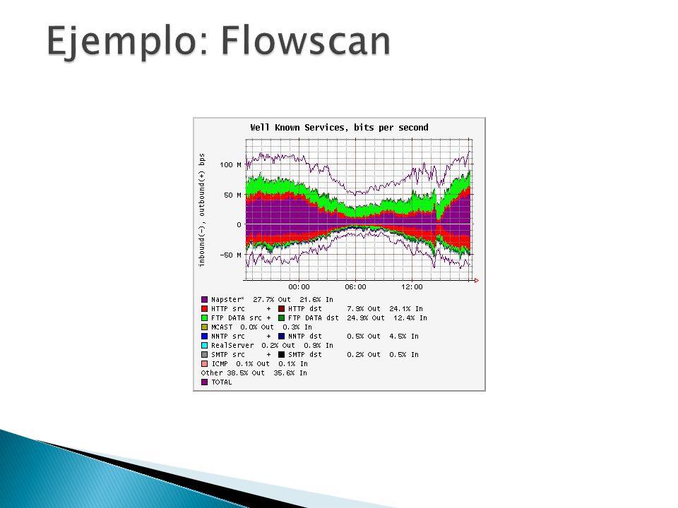 Ejemplo: Flowscan