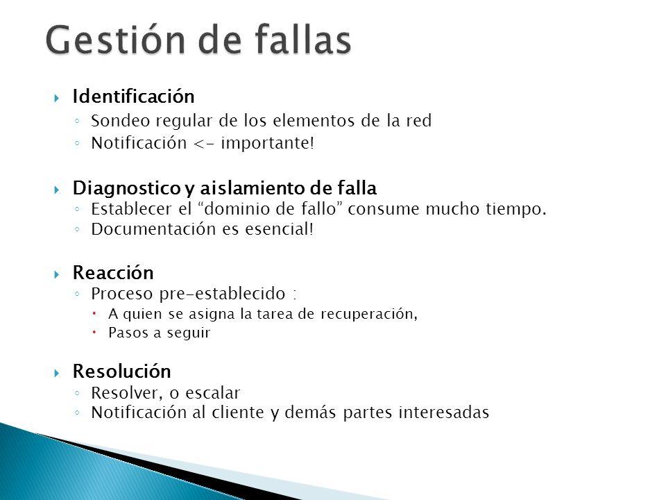 Gestión de fallas Identificación Diagnostico y aislamiento de falla