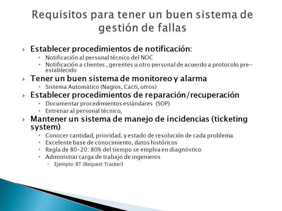 Requisitos para tener un buen sistema de gestión de fallas