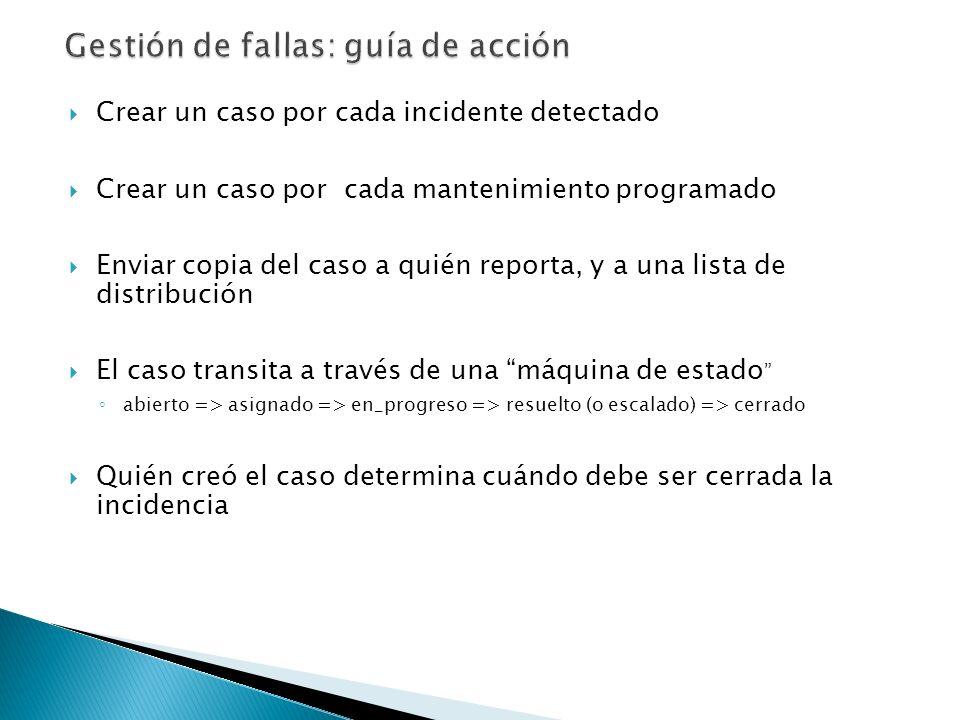 Gestión de fallas: guía de acción