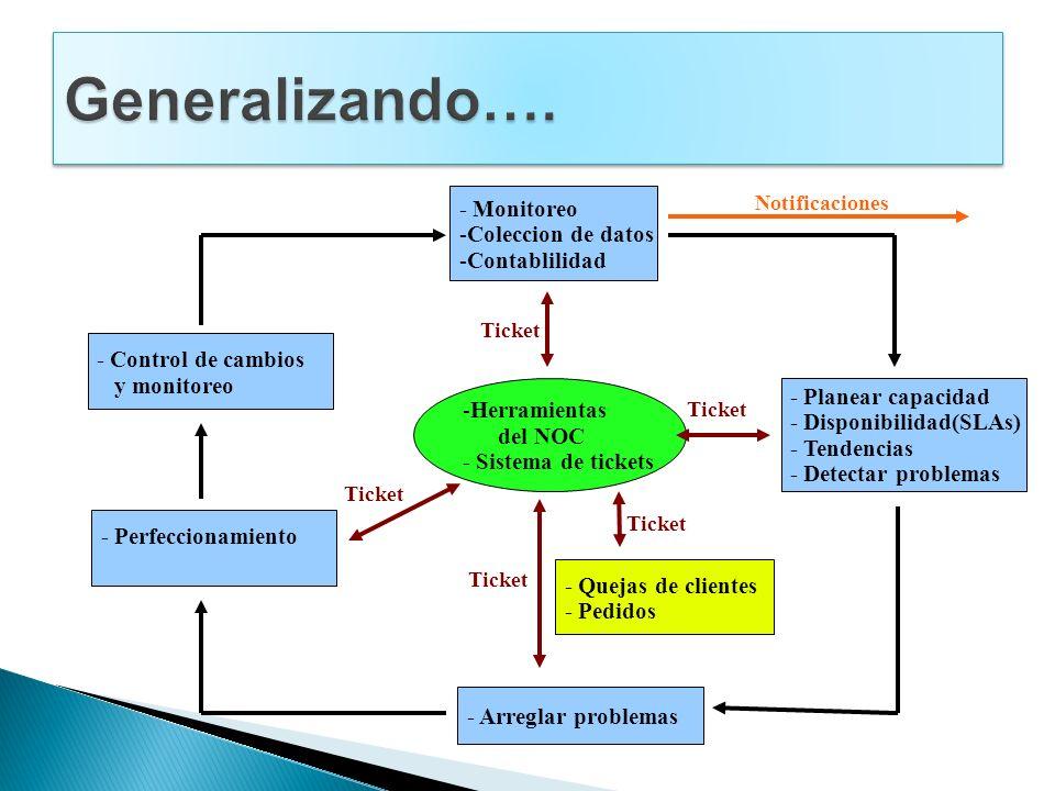 Generalizando…. - Monitoreo Coleccion de datos Contablilidad