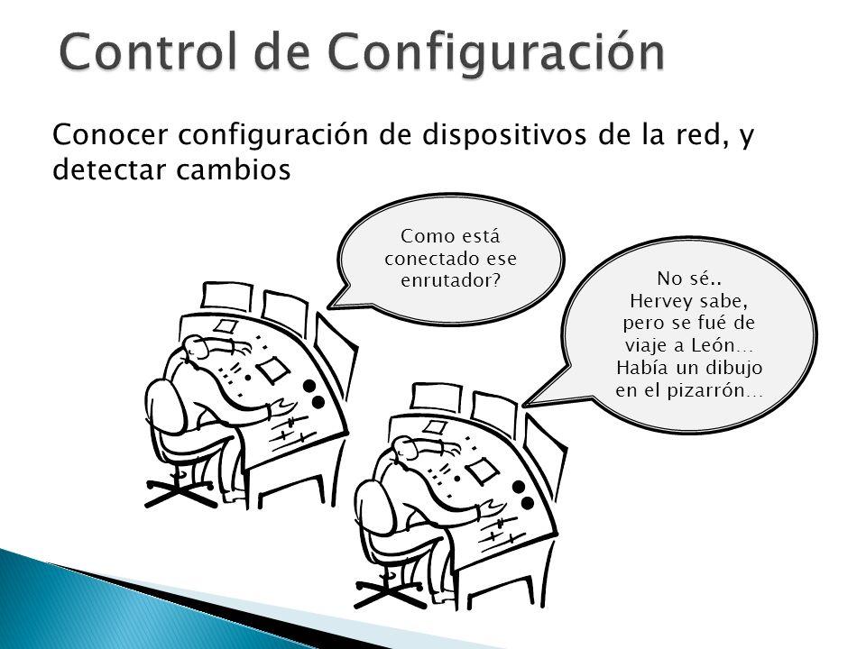 Control de Configuración