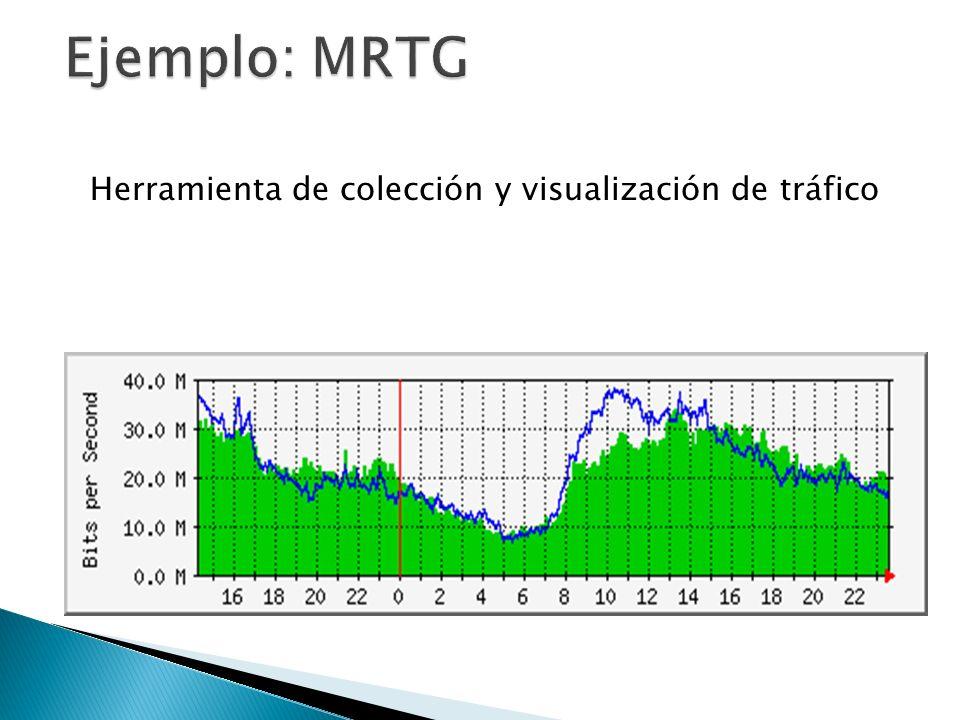 Ejemplo: MRTG Herramienta de colección y visualización de tráfico