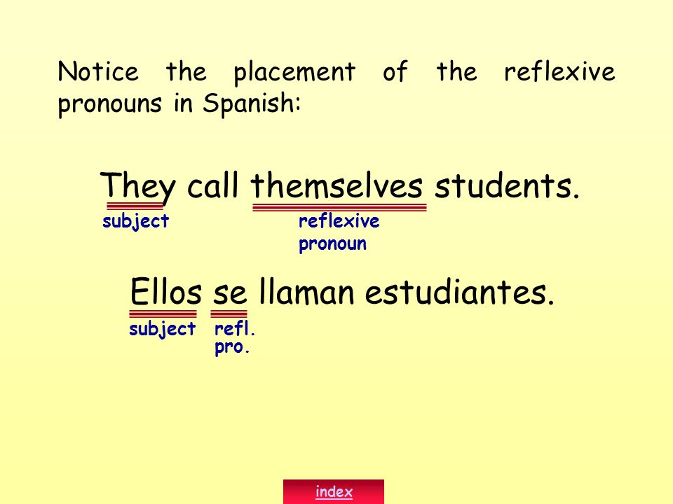 Notice the placement of the reflexive pronouns in Spanish: