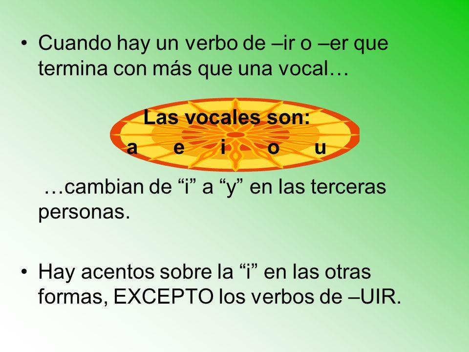 Cuando hay un verbo de –ir o –er que termina con más que una vocal…