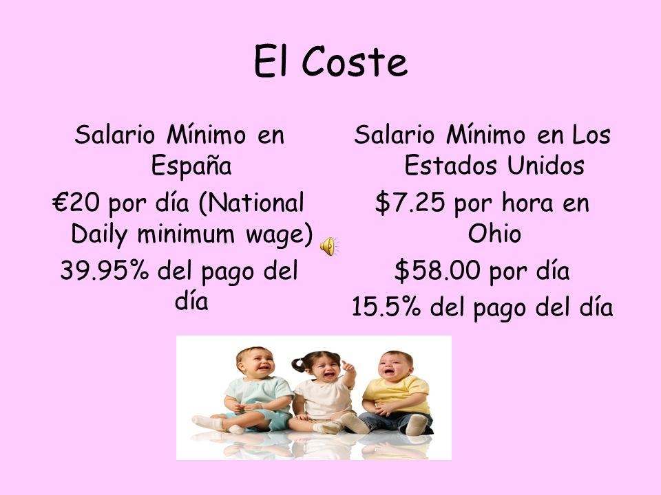 El Coste Salario Mínimo en España
