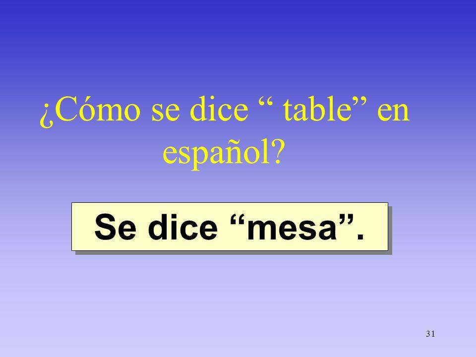 ¿Cómo se dice table en español