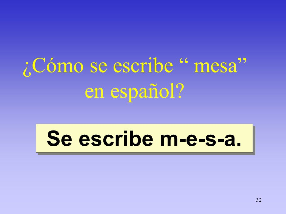 ¿Cómo se escribe mesa en español