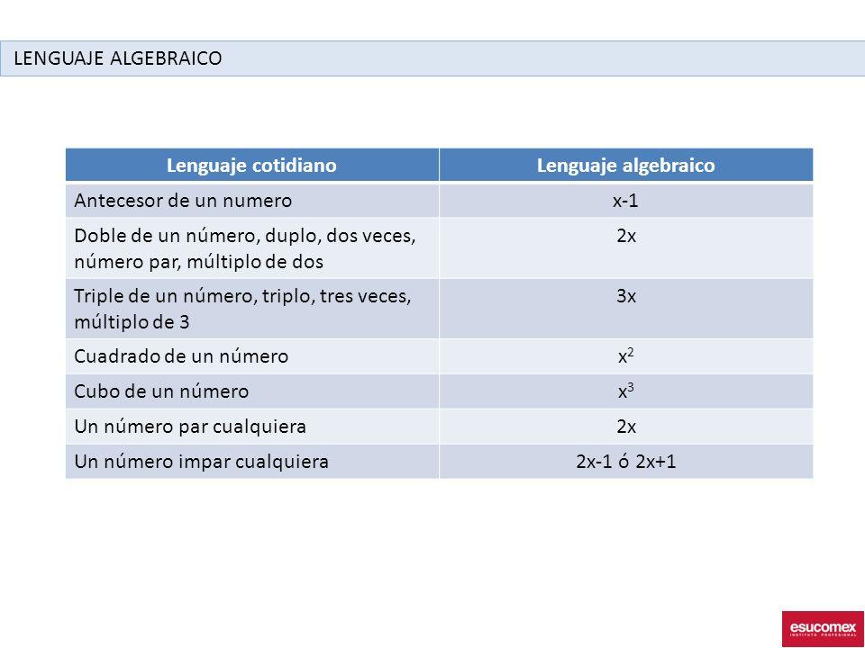 LENGUAJE ALGEBRAICO Lenguaje cotidiano. Lenguaje algebraico. Antecesor de un numero. x-1.