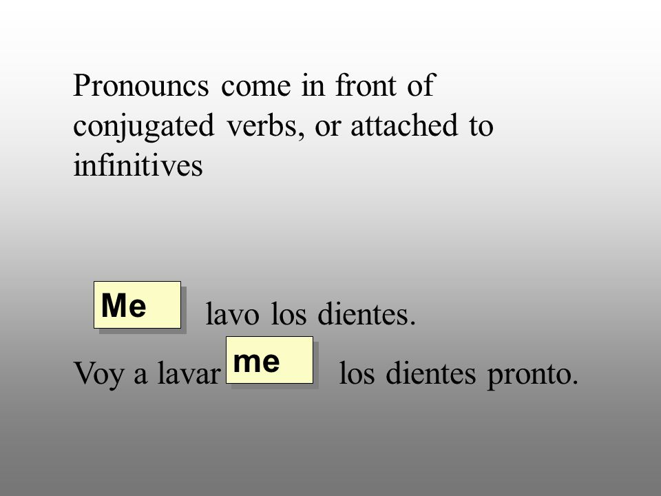 Pronouncs come in front of conjugated verbs, or attached to infinitives