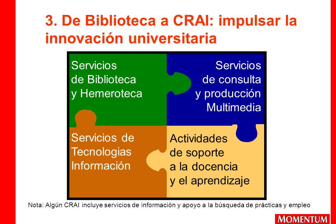 3. De Biblioteca a CRAI: impulsar la innovación universitaria