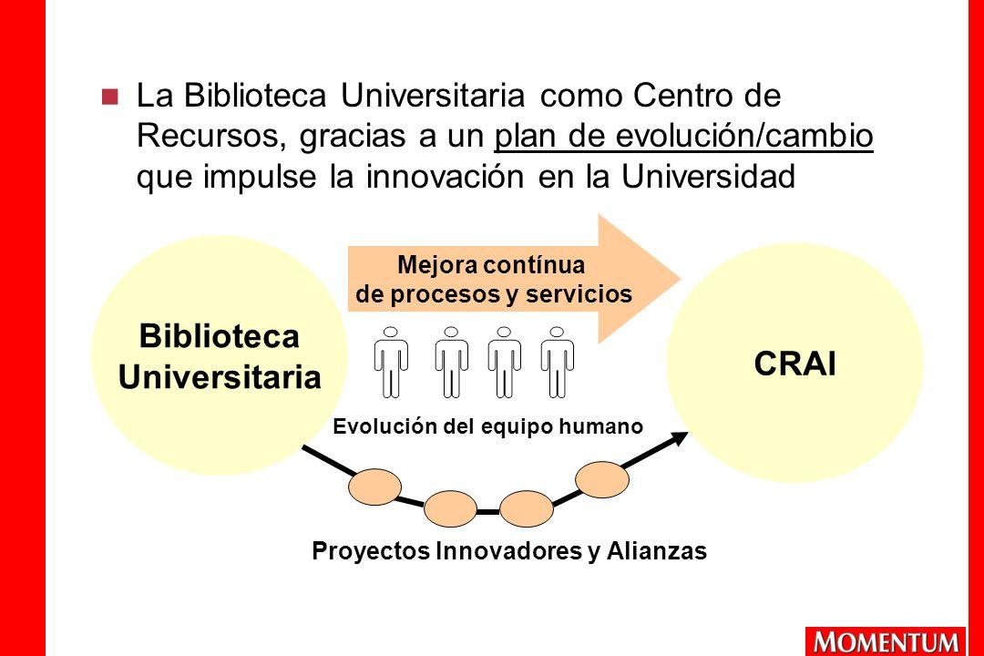 Mejora contínua de procesos y servicios Evolución del equipo humano