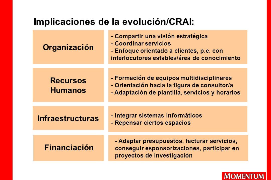 Implicaciones de la evolución/CRAI: