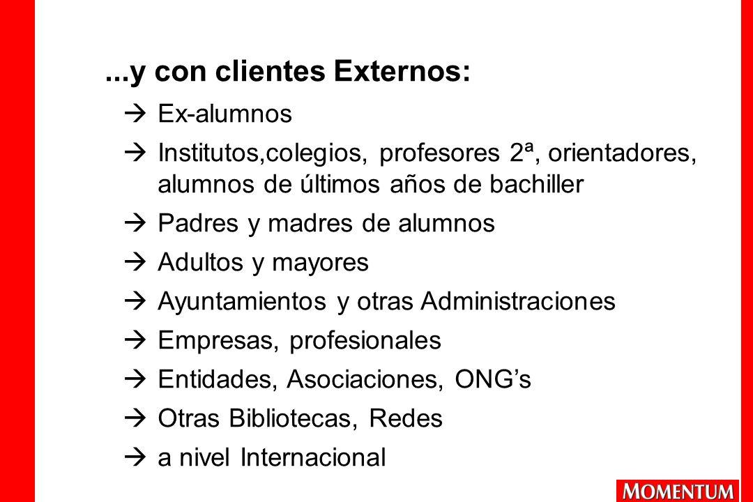 ...y con clientes Externos:
