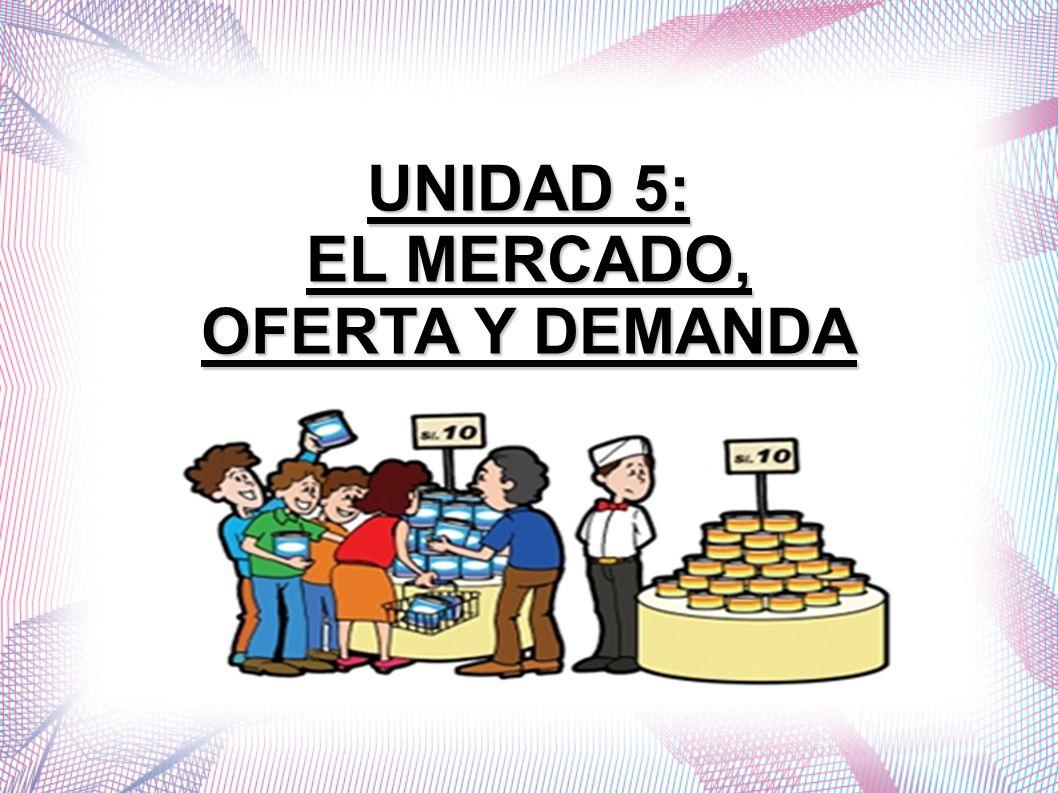 Unidad 5 El Mercado Oferta Y Demanda Ppt Video Online