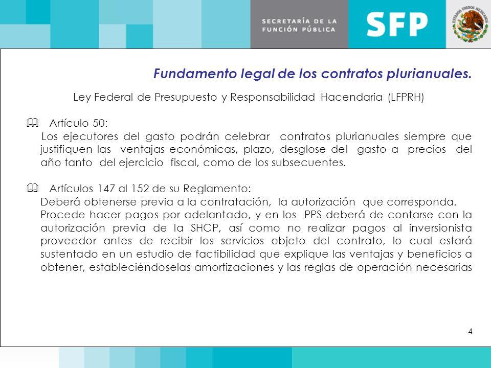 Ley Federal de Presupuesto y Responsabilidad Hacendaria (LFPRH)