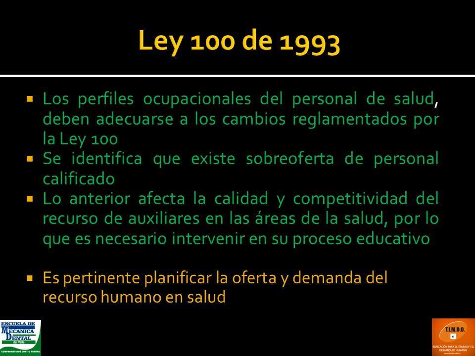 Ley 100 de 1993 Los perfiles ocupacionales del personal de salud, deben adecuarse a los cambios reglamentados por la Ley 100.