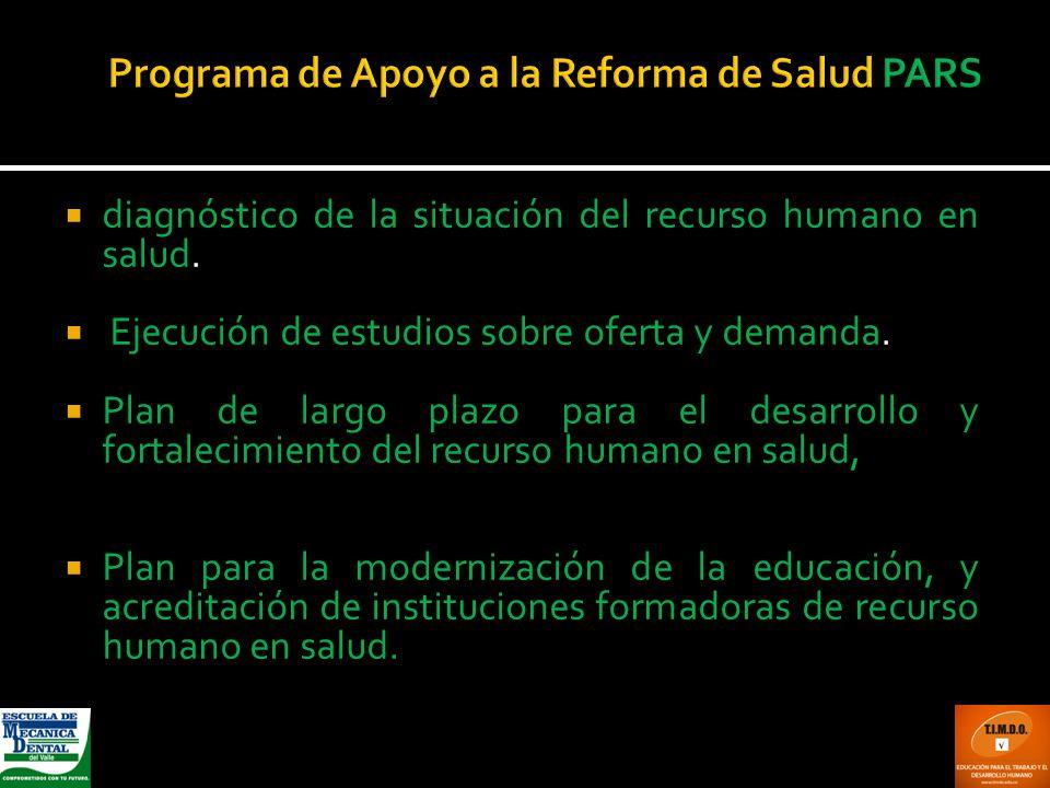 Programa de Apoyo a la Reforma de Salud PARS