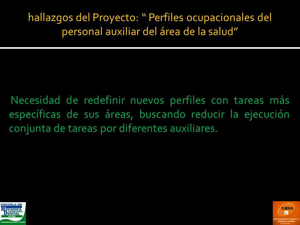hallazgos del Proyecto: Perfiles ocupacionales del personal auxiliar del área de la salud