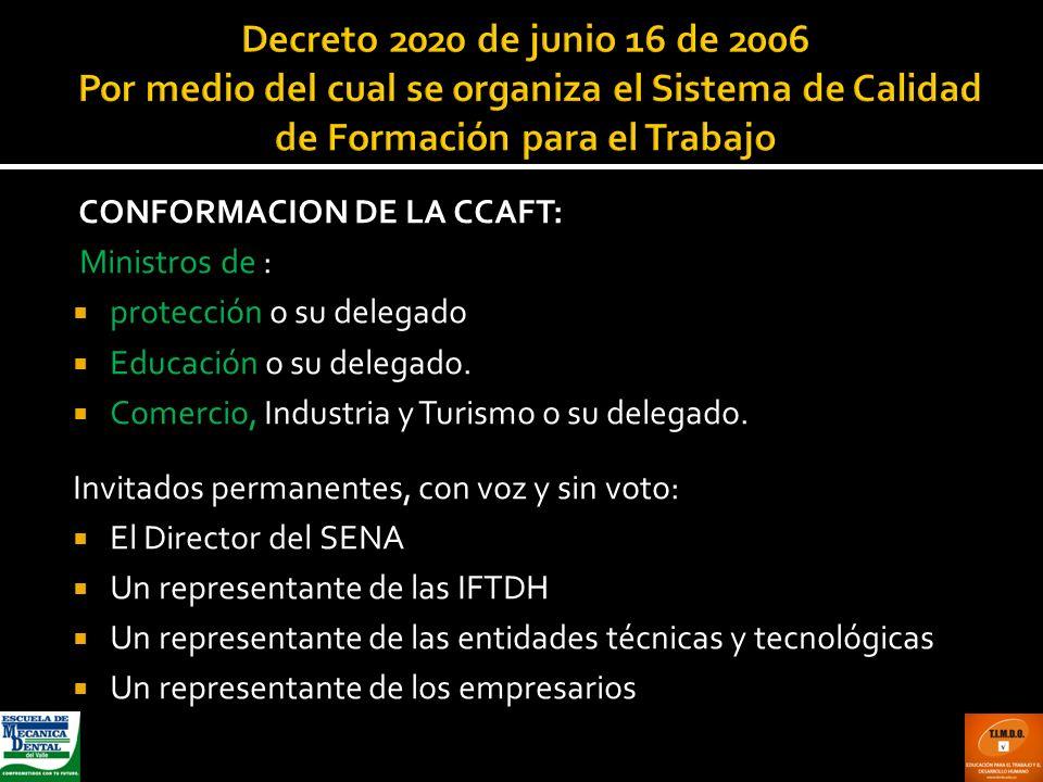 Decreto 2020 de junio 16 de 2006 Por medio del cual se organiza el Sistema de Calidad de Formación para el Trabajo