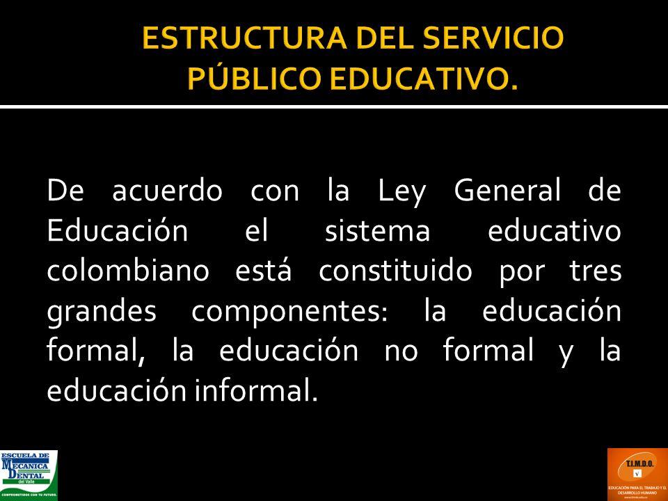 ESTRUCTURA DEL SERVICIO PÚBLICO EDUCATIVO.