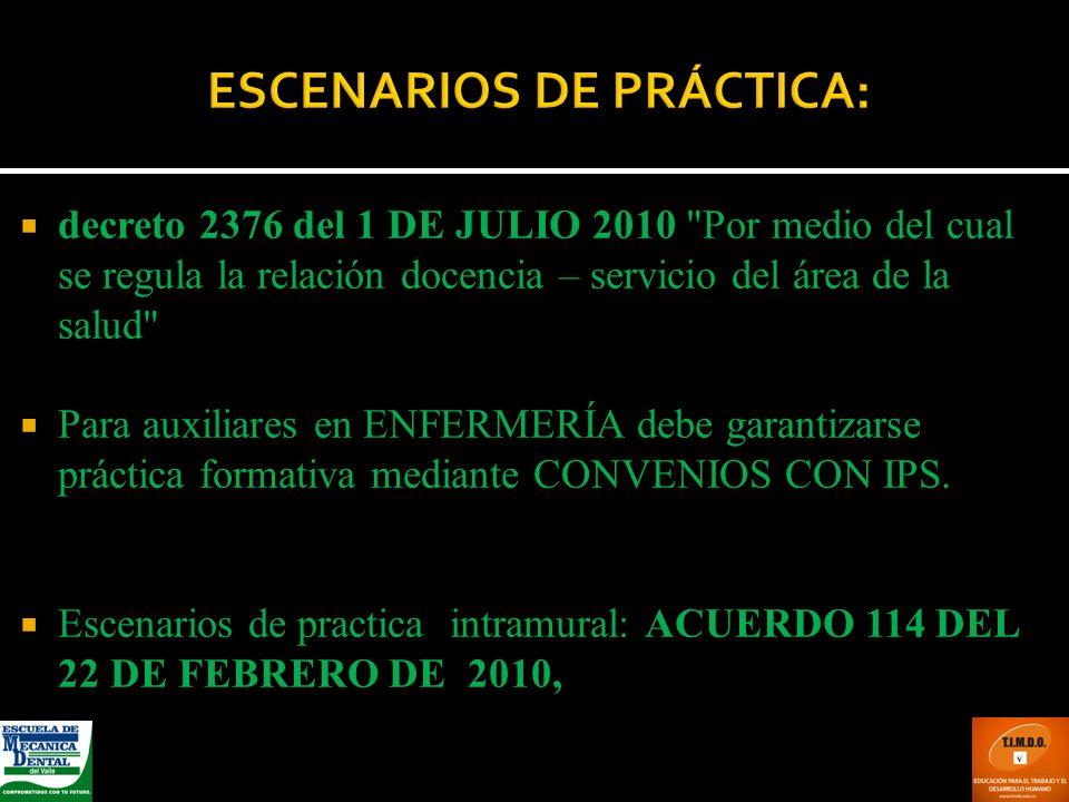 ESCENARIOS DE PRÁCTICA: