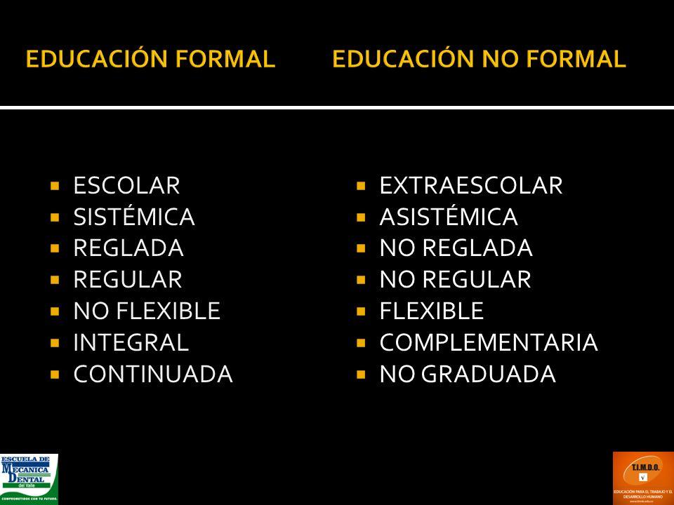 EDUCACIÓN FORMAL EDUCACIÓN NO FORMAL