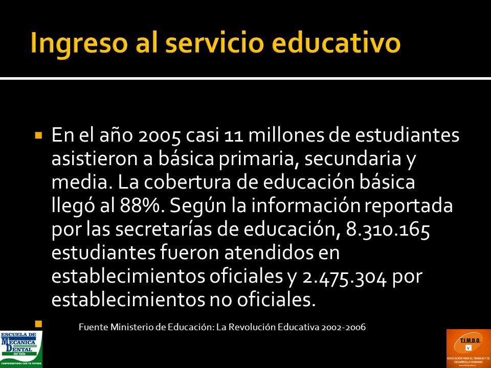 Ingreso al servicio educativo